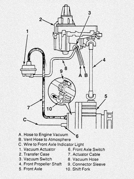 4x4 Vacuum Switch
